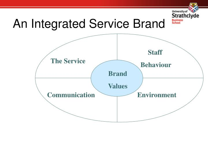 An Integrated Service Brand