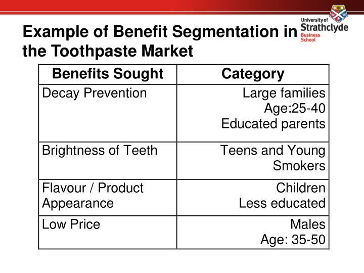 Example of Benefit Segmentation in
