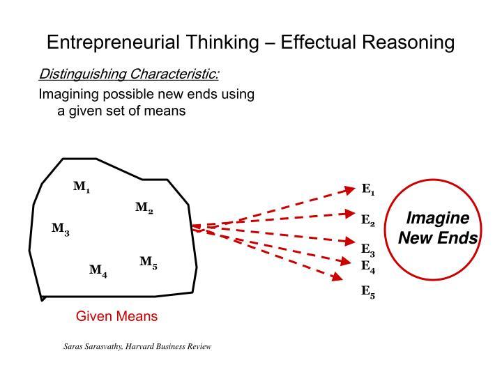Entrepreneurial Thinking – Effectual Reasoning