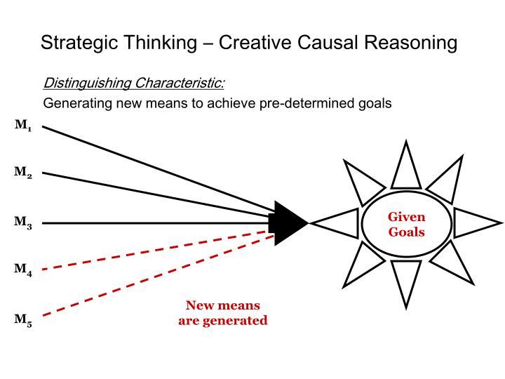 Strategic Thinking – Creative Causal Reasoning