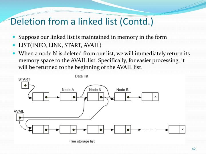 Deletion from a linked list (Contd.)