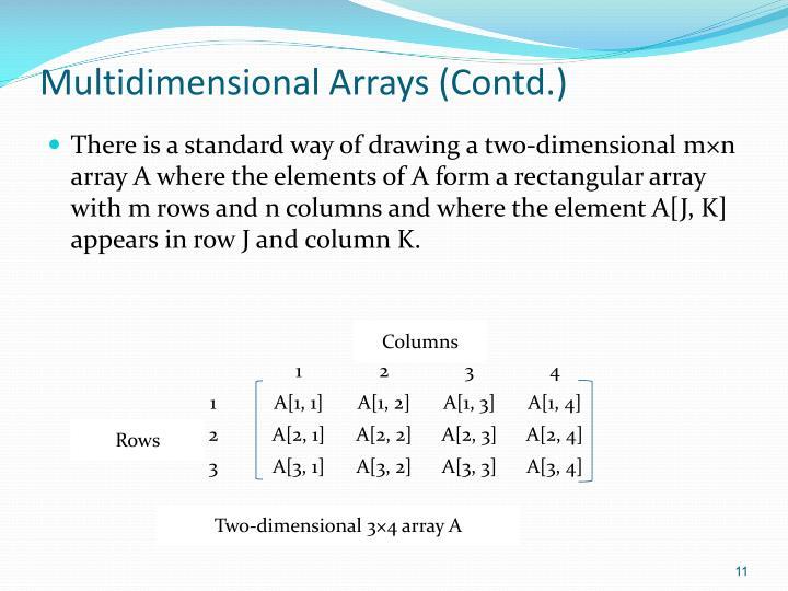 Multidimensional Arrays (Contd.)