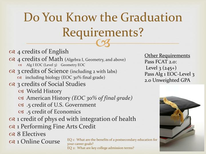 Do You Know the Graduation Requirements?