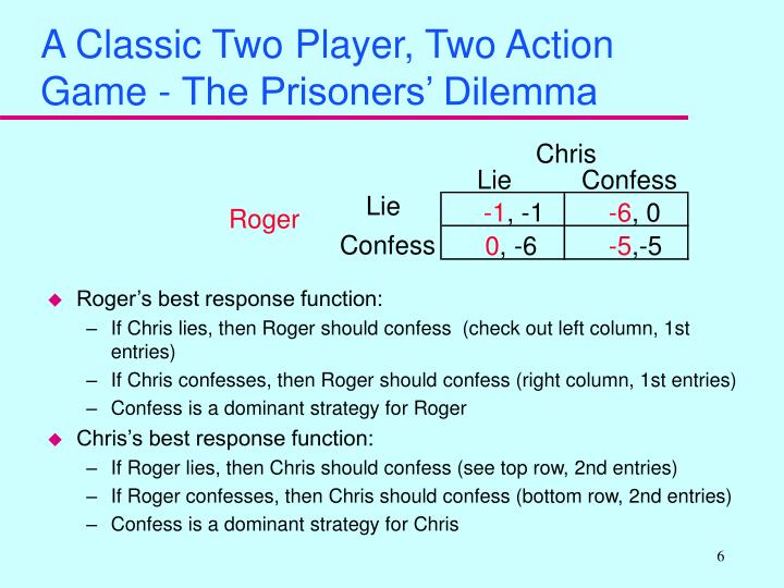 A Classic Two Player, Two Action Game - The Prisoners' Dilemma