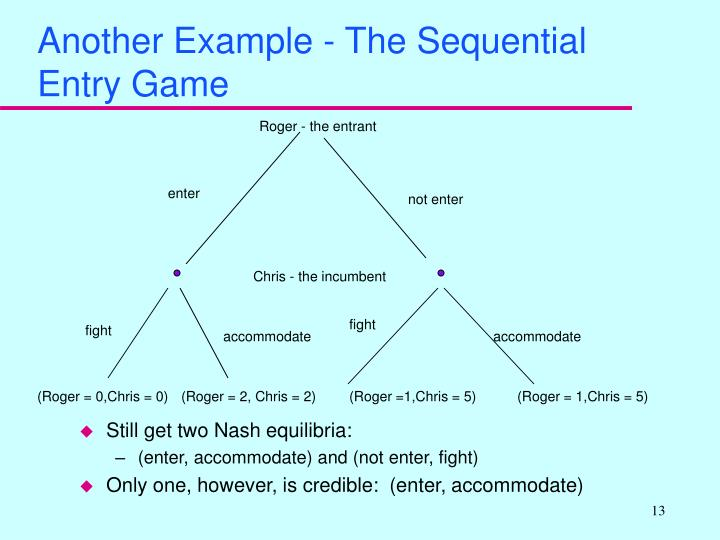 Another Example - The Sequential Entry Game