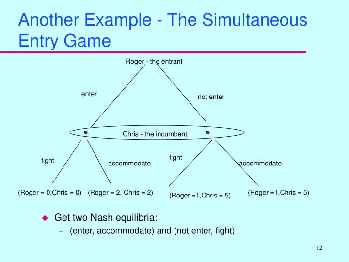 Another Example - The Simultaneous Entry Game