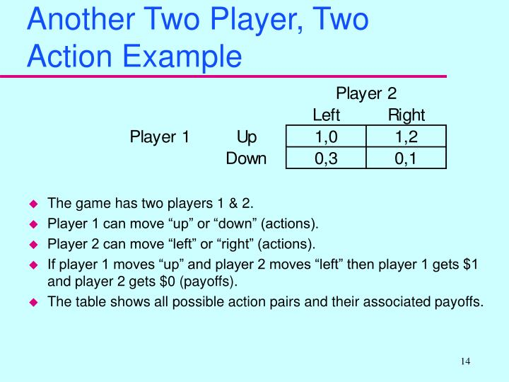 Another Two Player, Two Action Example