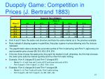 duopoly game competition in prices j bertrand 1883