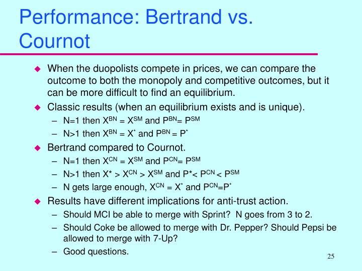 Performance: Bertrand vs. Cournot