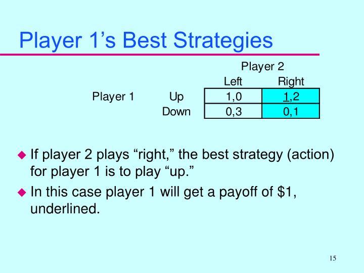 Player 1's Best Strategies
