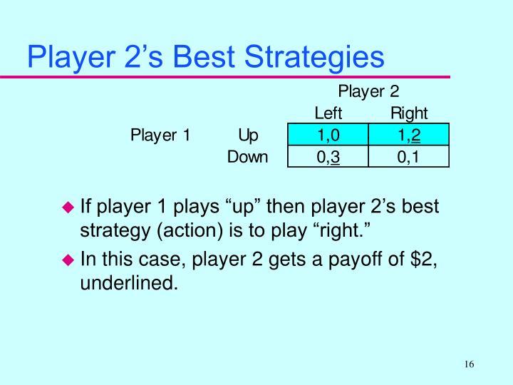 Player 2's Best Strategies