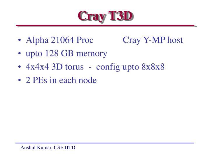 Cray T3D