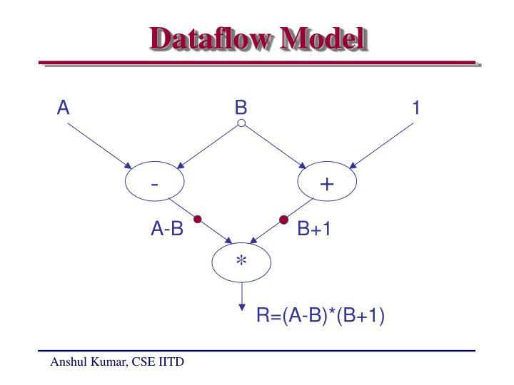 Dataflow Model