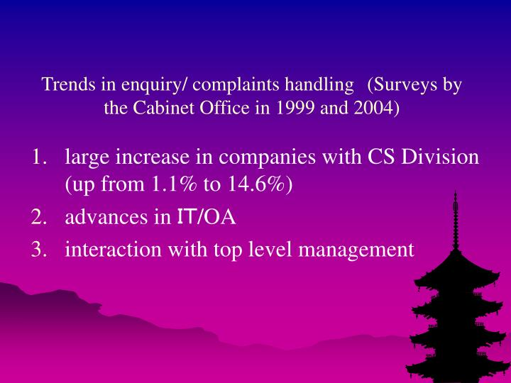 Trends in enquiry/ complaints handling