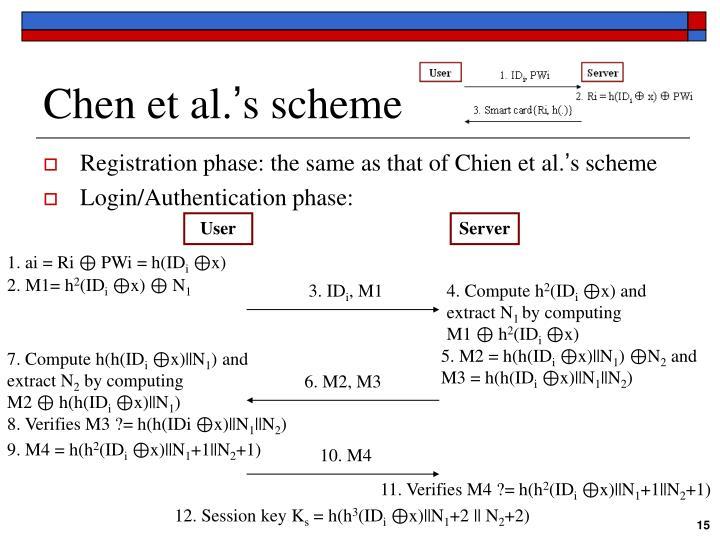 Chen et al.