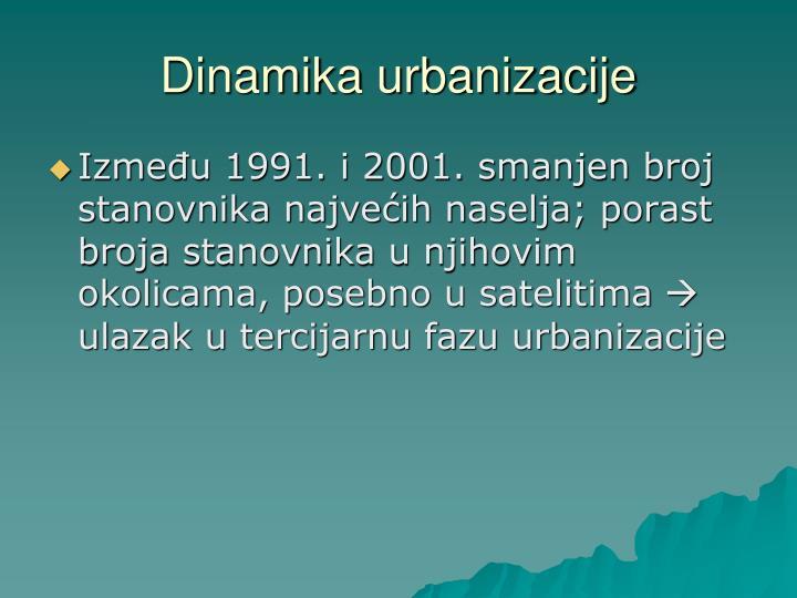 Dinamika urbanizacije