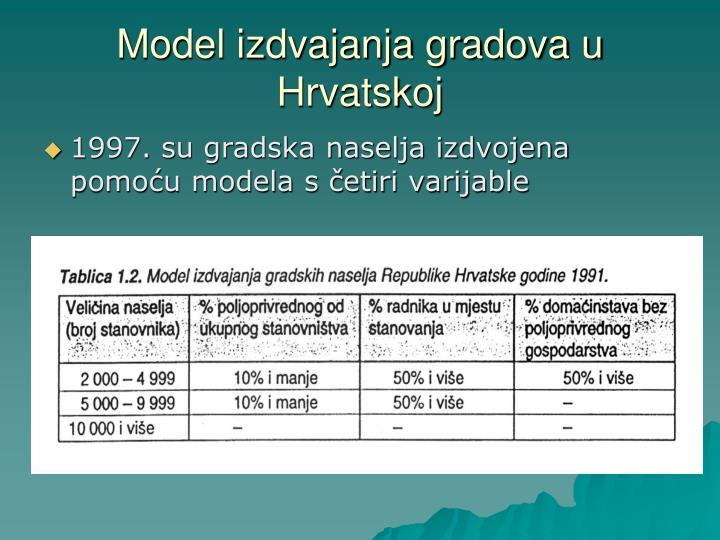 Model izdvajanja gradova u Hrvatskoj