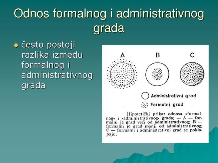 Odnos formalnog i administrativnog grada