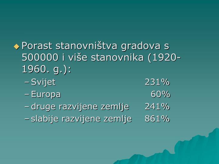 Porast stanovništva gradova s 500000 i više stanovnika (1920-1960. g.):