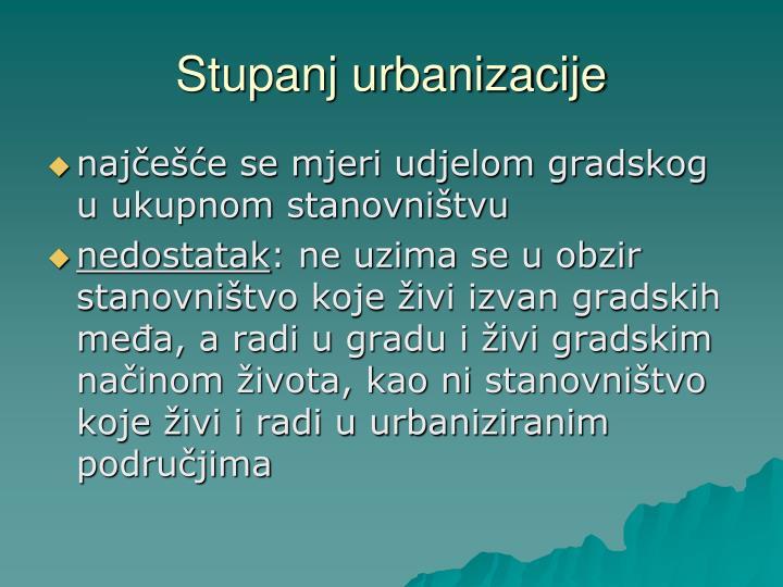Stupanj urbanizacije