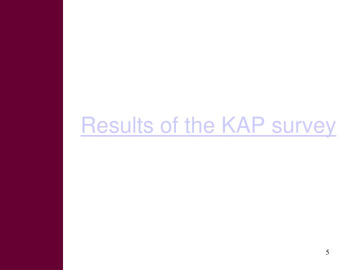 Results of the KAP survey