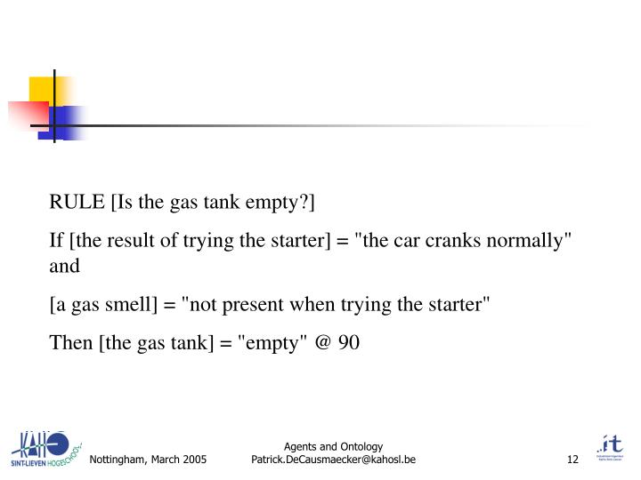 RULE [Is the gas tank empty?]