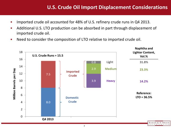 U.S. Crude Oil Import Displacement Considerations