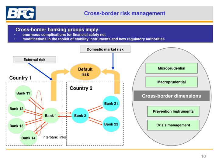 Cross-border risk management