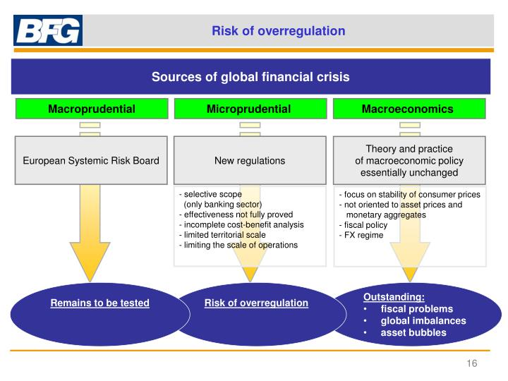 Risk of overregulation
