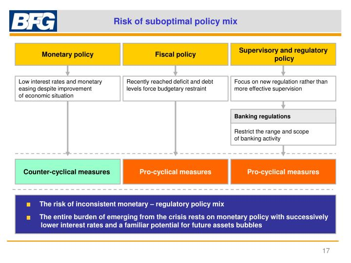 Risk of suboptimal policy mix