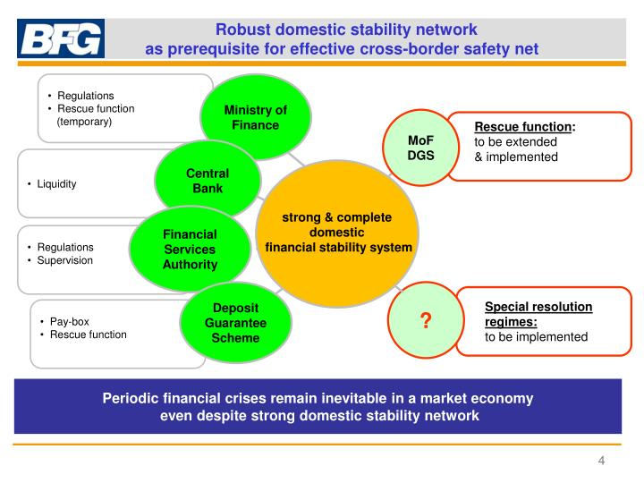 Robust domestic stability network