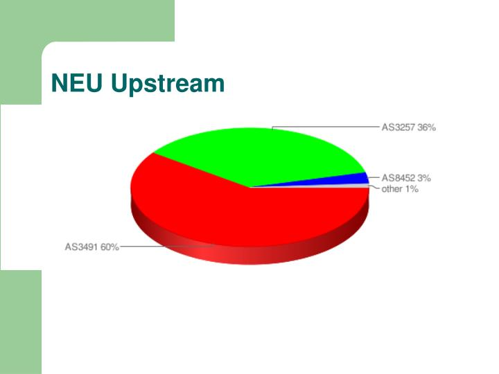NEU Upstream