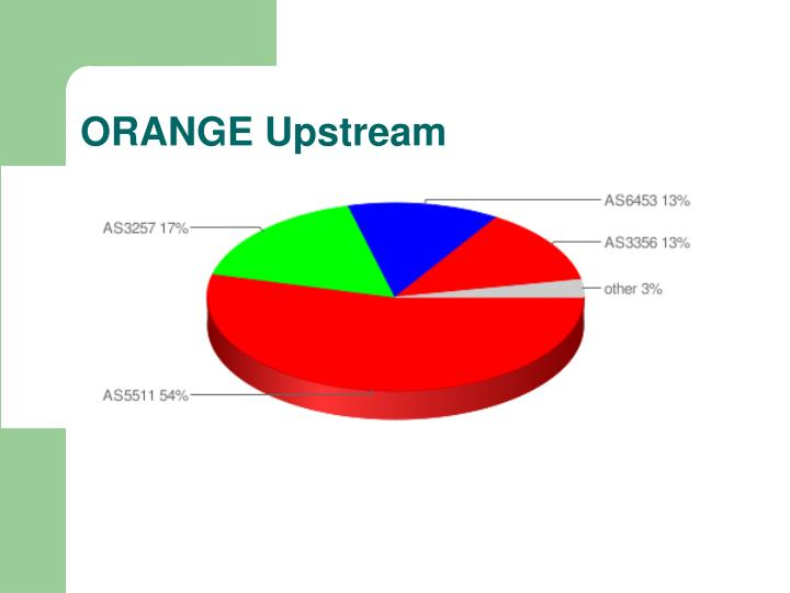 ORANGE Upstream