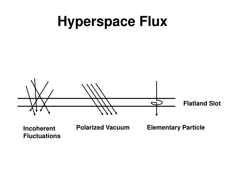 Hyperspace Flux
