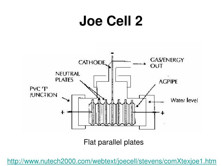 Joe Cell 2