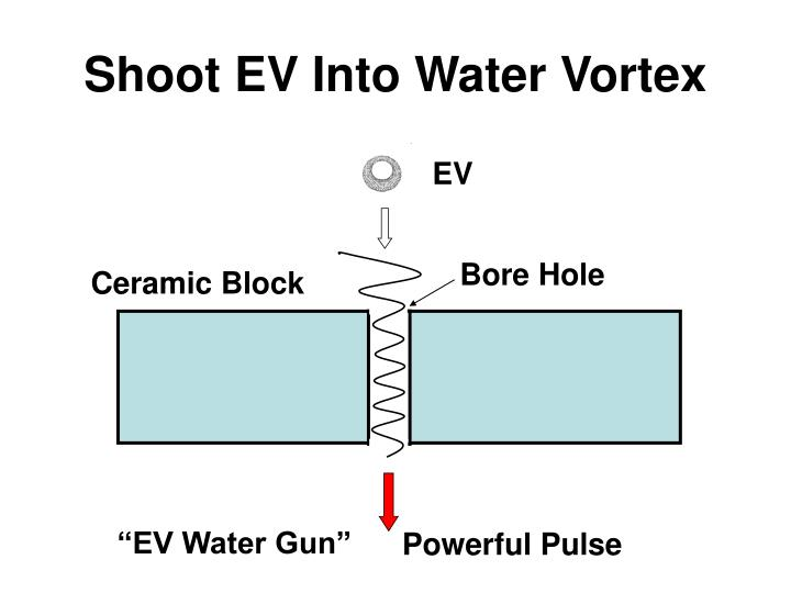 Shoot EV Into Water Vortex