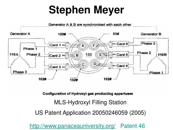 Stephen Meyer