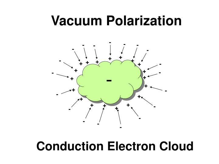 Vacuum Polarization