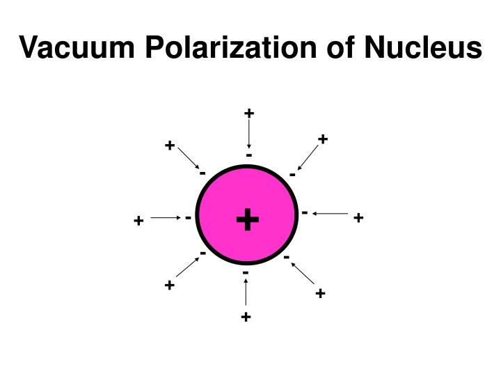 Vacuum Polarization of Nucleus