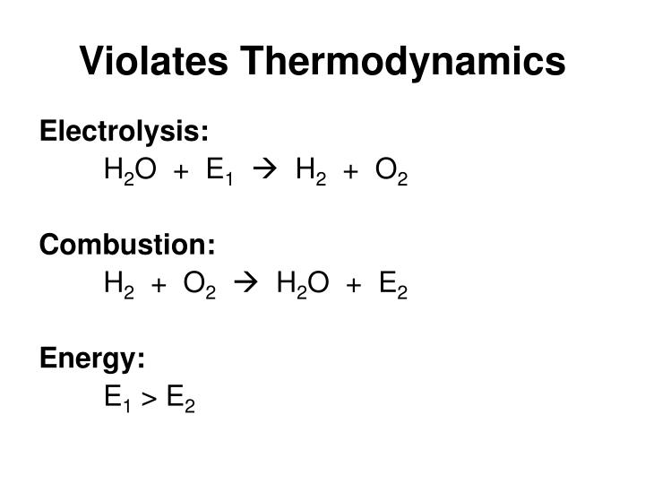 Violates Thermodynamics