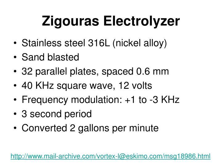 Zigouras Electrolyzer