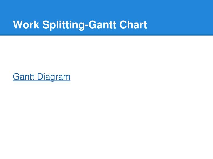 Work Splitting-Gantt Chart