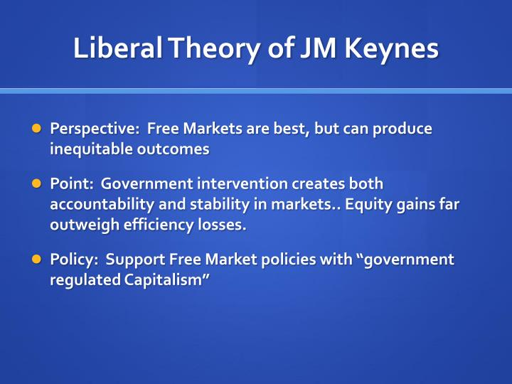 Liberal Theory of JM Keynes