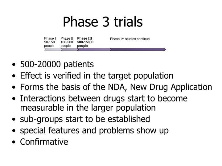 Phase 3 trials