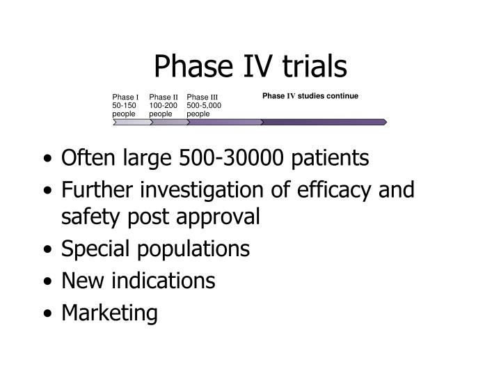 Phase IV trials
