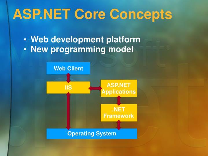 ASP.NET Core Concepts