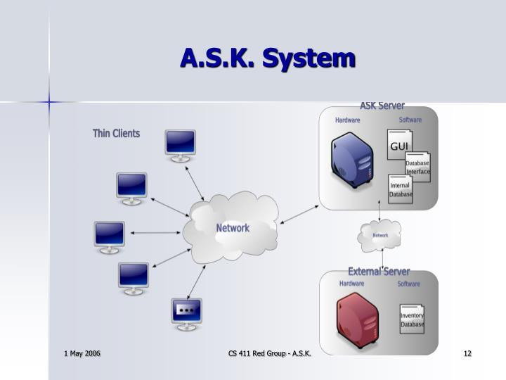 A.S.K. System