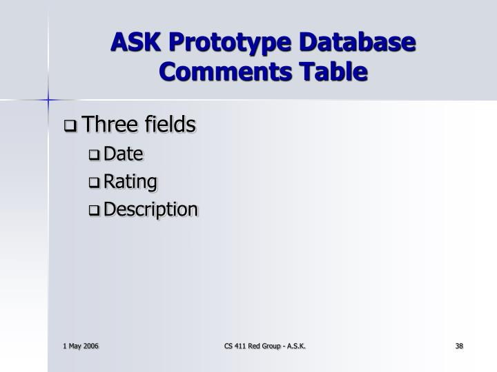 ASK Prototype Database Comments Table