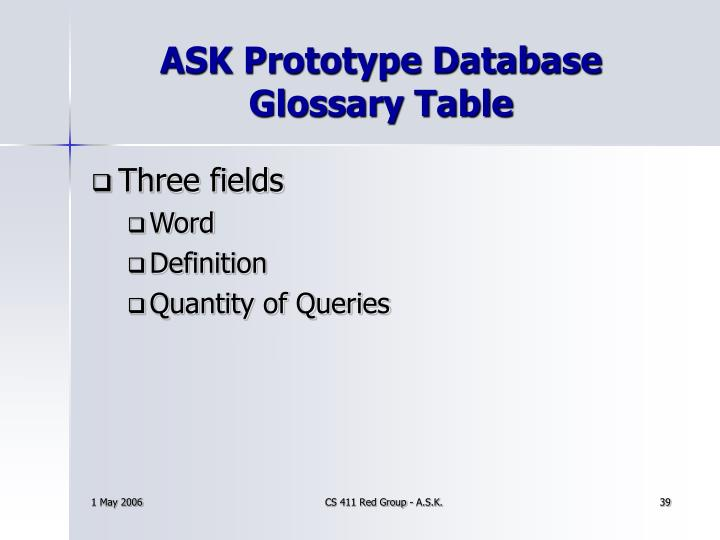 ASK Prototype Database Glossary Table