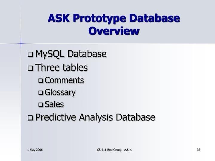 ASK Prototype Database Overview
